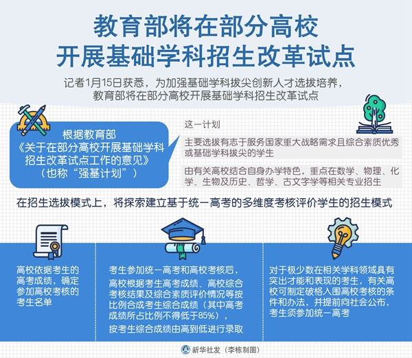 教育部将在部分高校开展基础学科招生改革试点